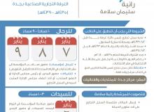 vote - JCCI Election